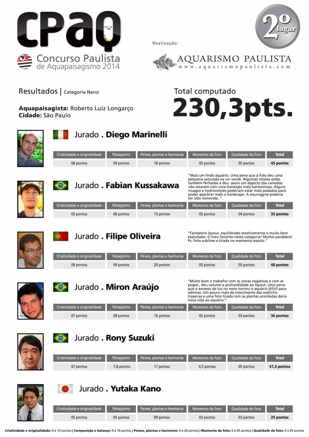 2º Roberto Luiz Longarço (Nano) - Concurso Paulista de Aquapaisagismo