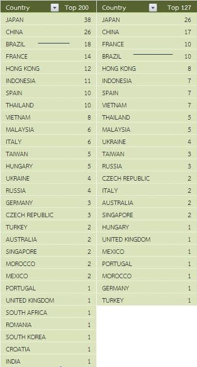 resultados IAPLC 2015