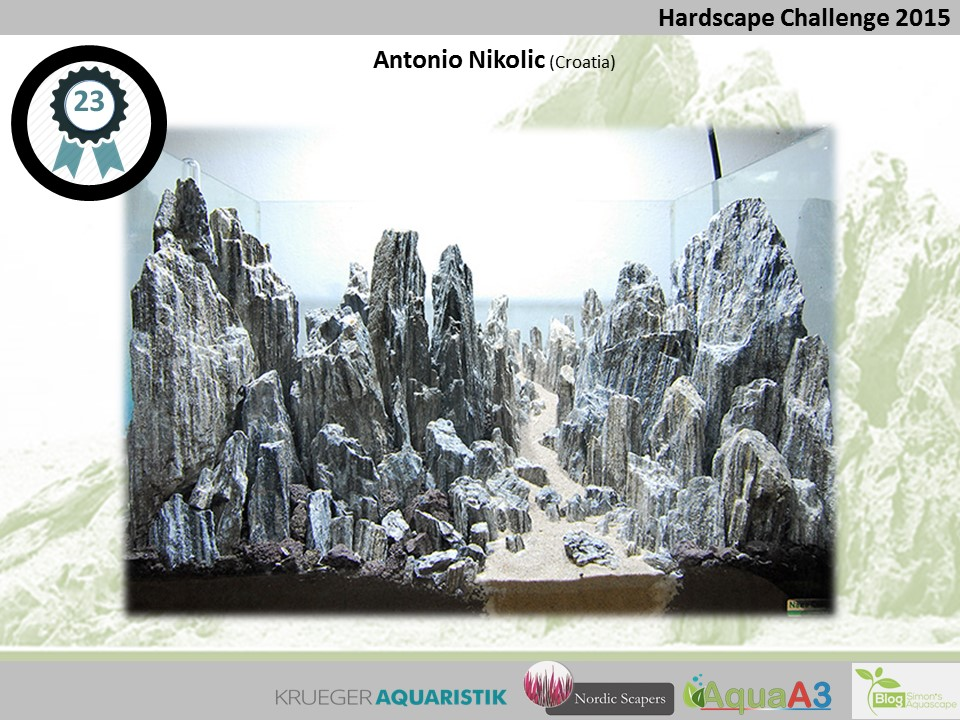 23 rank Antonio Nikolic