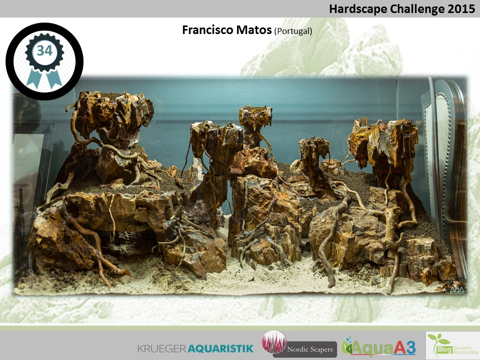 34 rank Francisco Matos- NSHC 2015