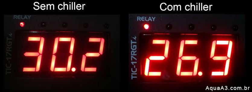 Controle de temperatura com chiller